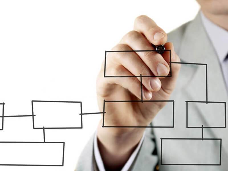 Qu'est-ce qu'un organigramme de clés ?